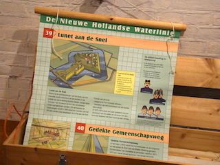 Poster over Nieuwe Hollandse Waterlinie.